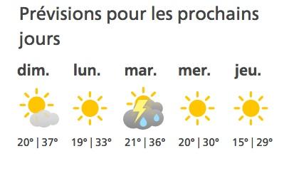 Swiss heat wave forecast