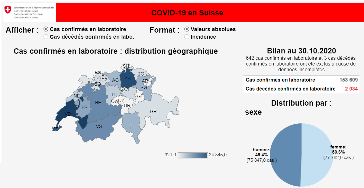 Covid cases Switzerland to 30 Oct 2020